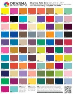 also dharma acid dye poster rh dharmatrading