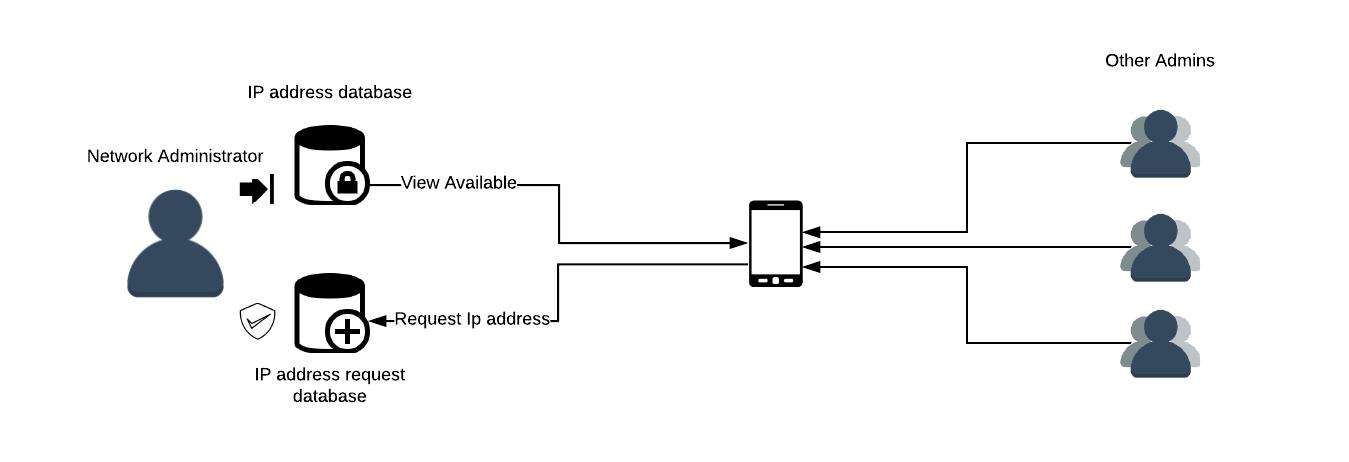How to enhance IP address management using Microsoft's