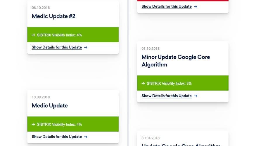 Google Updates Calendar in Sistrix
