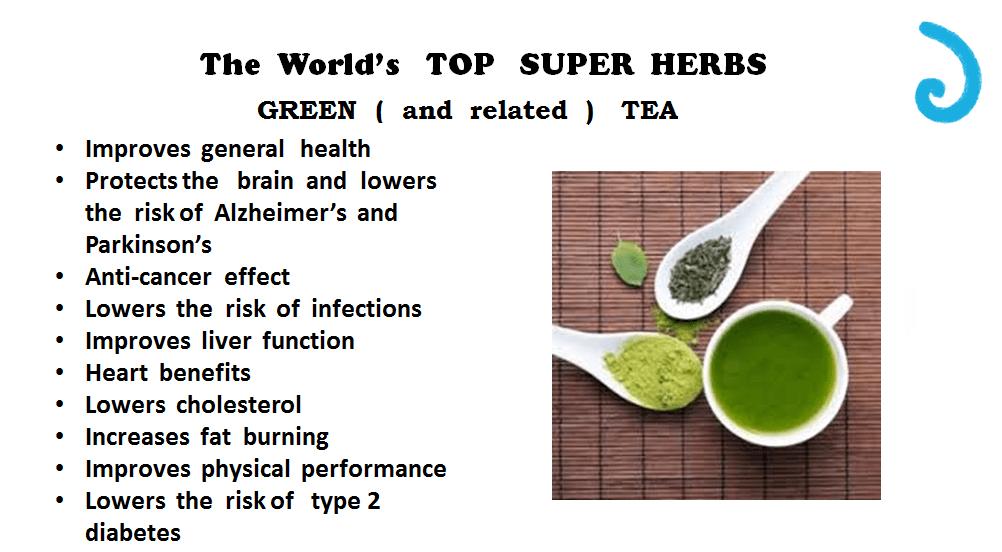 WORLD's TOP SUPER HERBS