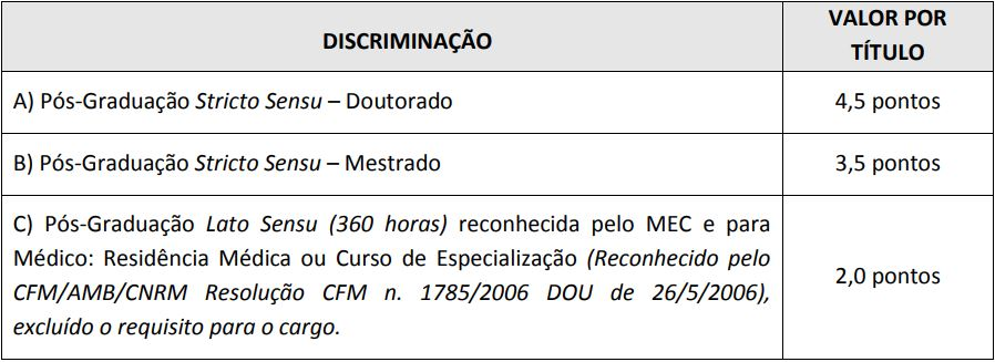 Concurso Prefeitura Porto Velho prova de títulos