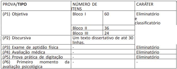 Edital Polícia Federal - Prova Objetiva ESCRIVÃO