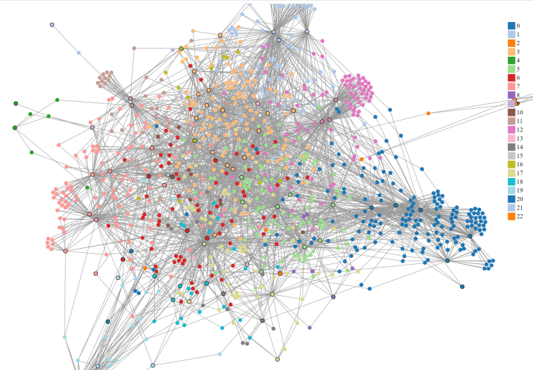 Exploring Network Models – DH LAB