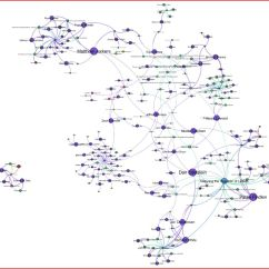 What Is A Project Network Diagram Led Christmas Light String Wiring Dh@stanford Gallery | Digital Humanities Specialist