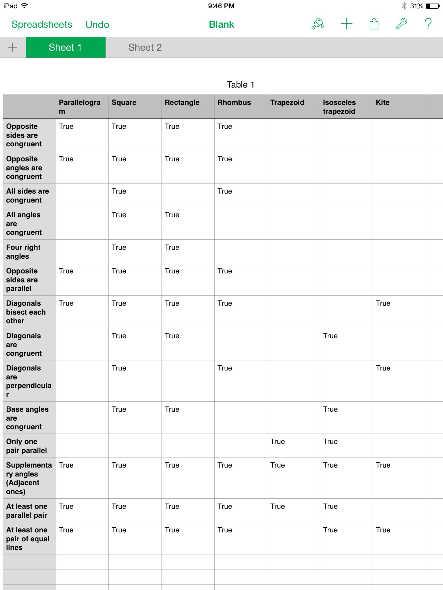 Quadrilaterals Comparison Chart Answers