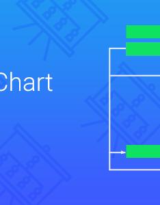 Download gantt also adding chart in an angularjs app with dhtmlxgantt rh dhtmlx