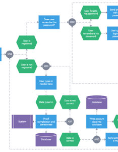 Javascript wide flowchart also why use for process visualization dhtmlx blog rh