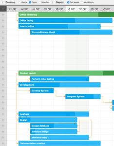 Filtering and zooming also javascript gantt chart library dhtmlxgantt rh dhtmlx