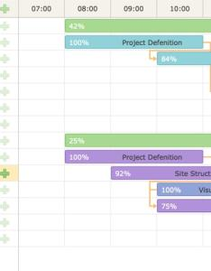 Hours scale view sample also javascript gantt chart library dhtmlxgantt rh dhtmlx