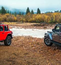 if you are looking to buy a jeep wrangler in atlanta come to ed voyles jeep where our friendly staff will take care of all your automotive needs  [ 1800 x 650 Pixel ]