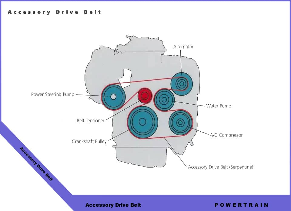 2002 toyota corolla belt diagram led autolamps wiring technical diagrams inver grove accessory drive