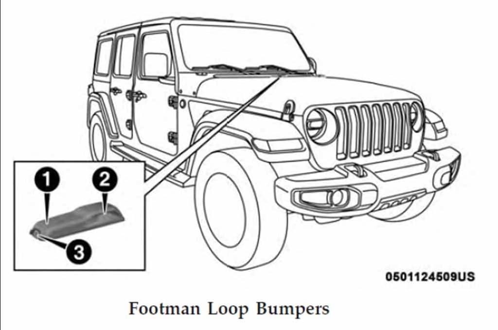 2 Important Leaks: '19 Jeep Cherokee, '18 Jeep Wrangler JL