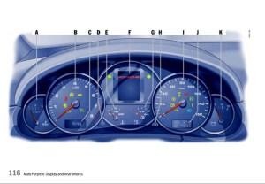 Porsche Dashboard Warning Lights: A prehensive visual guide