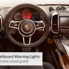 Porsche 996 Alarm Wiring Diagram 1984 Peterbilt 359 Dashboard Warning Lights A Comprehensive Visual Guide