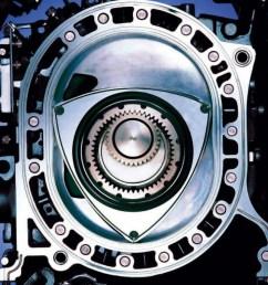 mazda rx 7 rotary engine cox mazda 2010 mazda cx 7 engine diagram mazda rx 7 engine diagram [ 1024 x 768 Pixel ]
