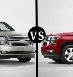 tahoe vs suburban what you need to know about chevy s largest suvs [ 1410 x 600 Pixel ]