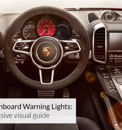 porsche dashboard warning lights a comprehensive visual guide  [ 1920 x 1001 Pixel ]