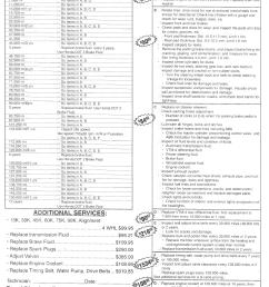 2015 toyota tacoma fuse diagram imageresizertool com 2001 toyota tundra wiring diagram 2002 toyota tundra [ 862 x 979 Pixel ]
