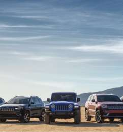 bill luke chrysler jeep dodge ram experience [ 1800 x 760 Pixel ]