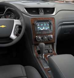 2015 chevy traverse interior  [ 1600 x 686 Pixel ]