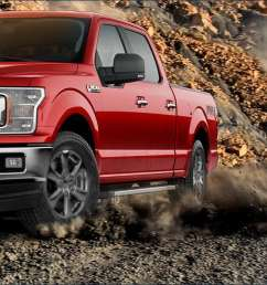 then look no further than the new ford f 150 for sale at citrus motors ford in ontario  [ 1920 x 600 Pixel ]