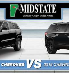 2019 jeep grand cherokee vs 2019 chevy traverse in barre vt midstatecjdr 1400x600 grcherokeevstraverse model comp [ 1400 x 600 Pixel ]