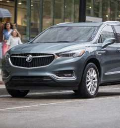 the 2019 buick enclave and 2019 infiniti qx60  [ 1900 x 1267 Pixel ]