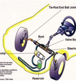 power steering maintenance free true or false  [ 1490 x 1192 Pixel ]