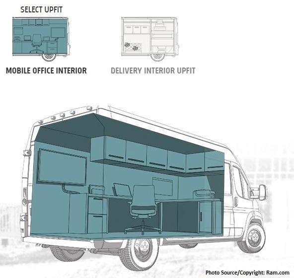 Get Work Done With Ram Promaster City Businesslink Aventura Chrysler Jeep Dodge