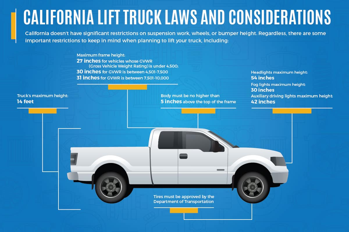 hight resolution of how to lift your truck