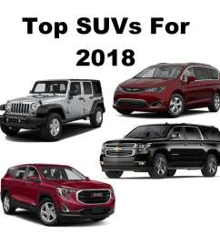 top suvs for 2018 fremont motor company [ 1000 x 1000 Pixel ]