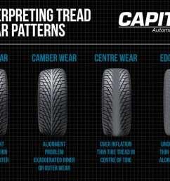 tire tread wear patterns [ 1024 x 768 Pixel ]
