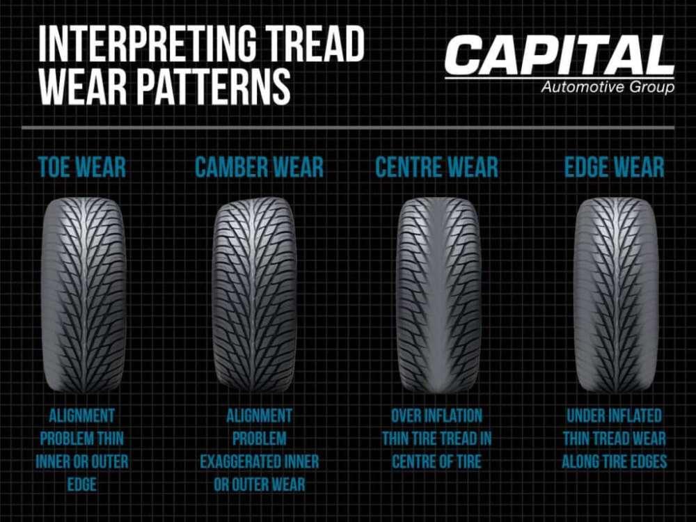 medium resolution of tire tread wear patterns