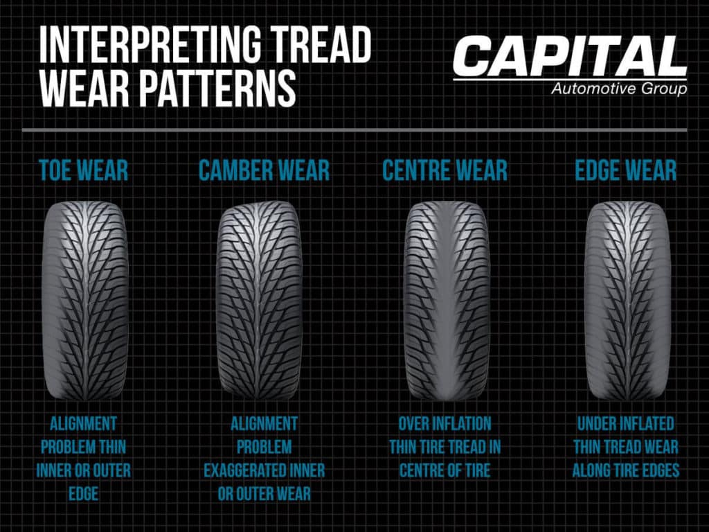 hight resolution of tire tread wear patterns