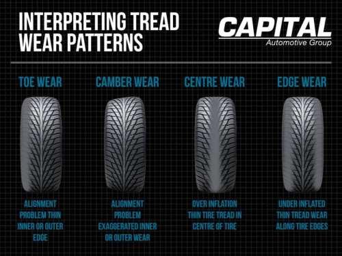 small resolution of tire tread wear patterns