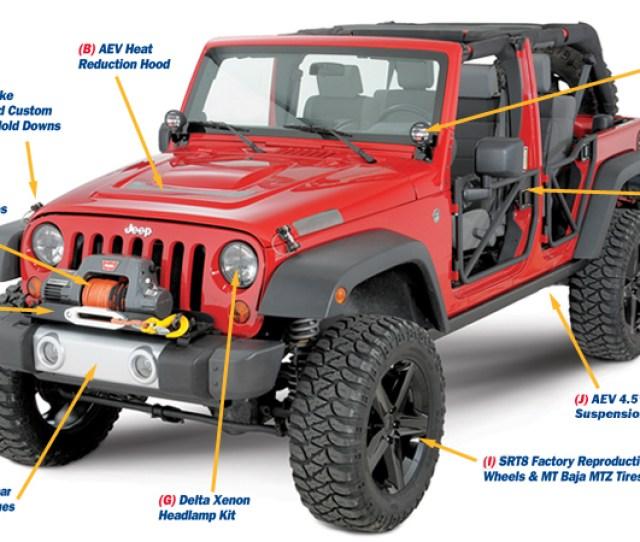 Jeep Wrangler Parts At Keene Cdj