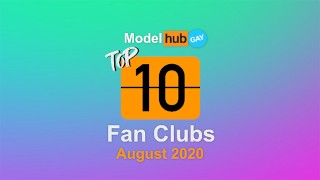 Top Fan Clubs of August 2020 - Pornhub Model Gay edition