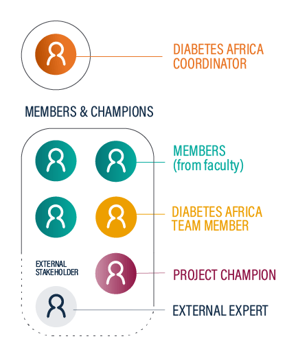 Diabetes Africa teamwork illustration (mobile)