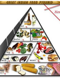 Calories for non vegetarian diets also diabetes india diet charts rh diabetesindia