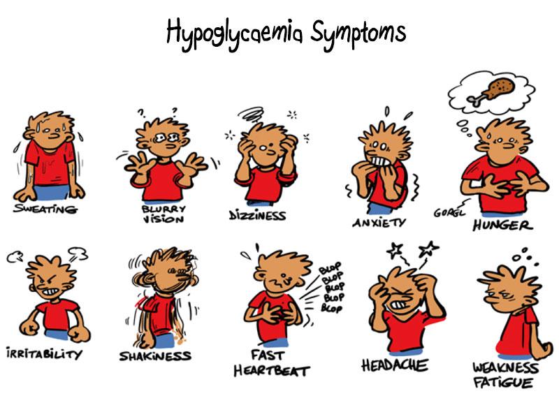 Symptoms of hypoglycaemia