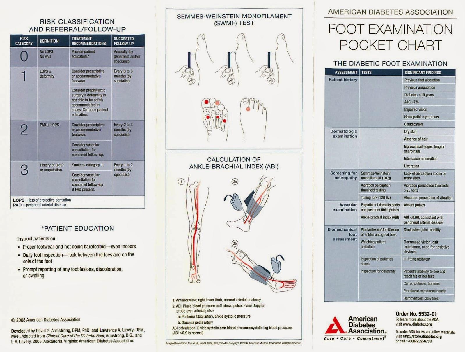 Foot Exam Pocket Chart | DF Blog