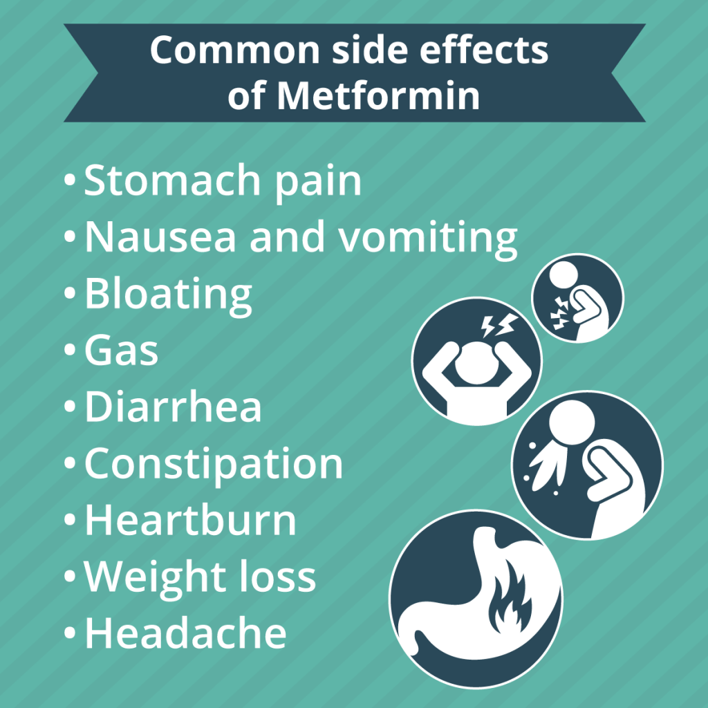 The Metformin Side Effects You Should Know About ...