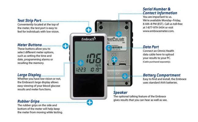 embrace glucose meter