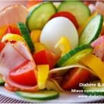 diabète, alimentation, index glycémique, conseils, IG