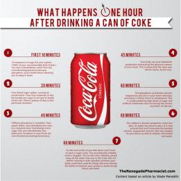 Coca-cola, diabète, infographie, effets du coca-cola, coke