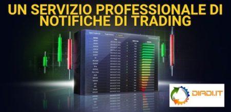 Segnali di Trading Notifiche di Trading