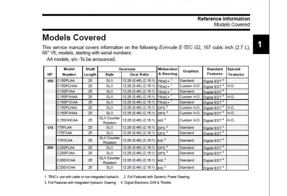 medium resolution of service manual evinrude e tec g2 66 v6 2 7l 150 175