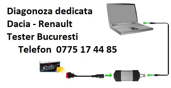Diagnoza dedicata Can-Clip V202- Dacia-Renault in Bucuresti,sectorul 1 2 3 4 5 6,Tester,scaner,interfata,