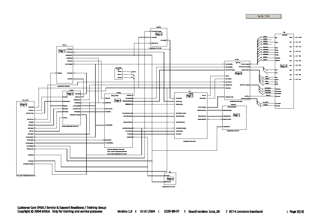 Nokia Nokia 3220 3220 RH 37 schematics 2 pdf Diagramas de