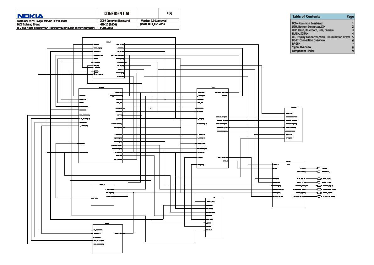Nokia 6600 pdf Diagramas de Celulares
